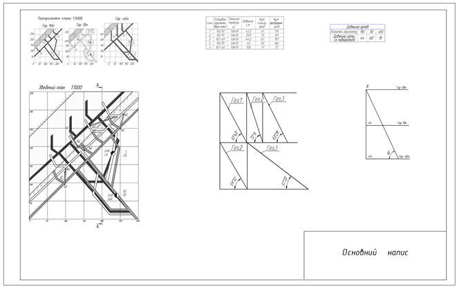 Розрахунково-графічні завдання - РГР